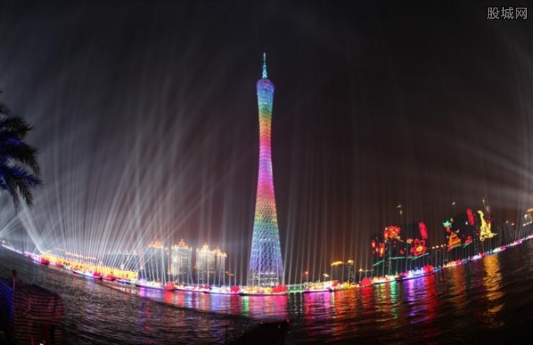 北京环保股有哪些_中国一线城市有哪些 看看你所在的城市位于几线-股城热点