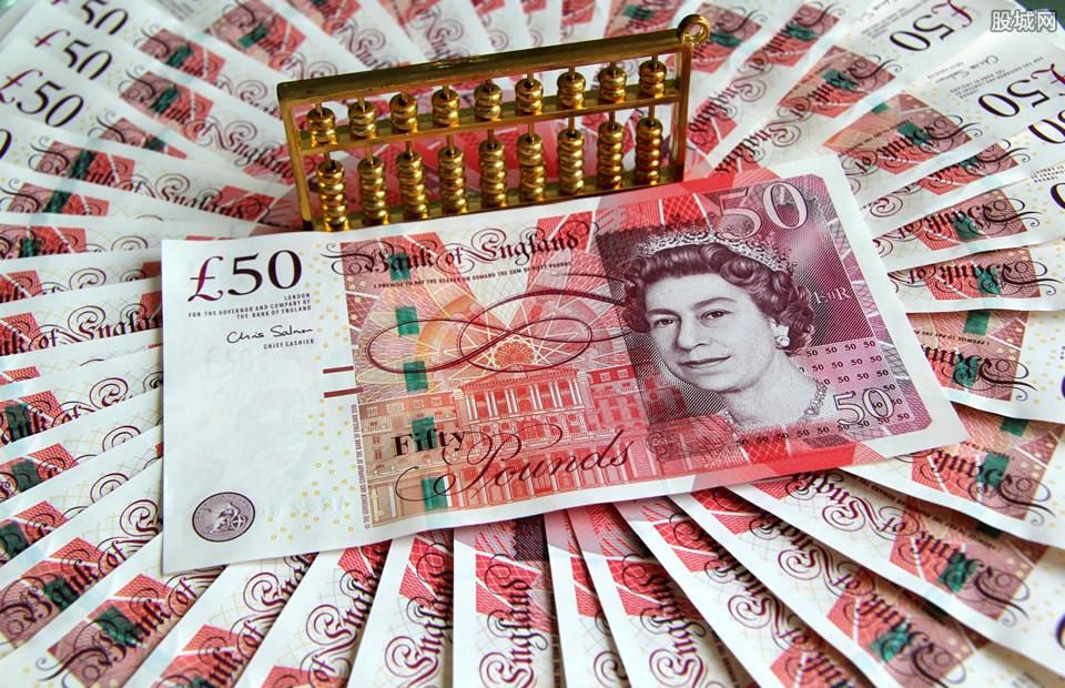 英镑对人民币汇率