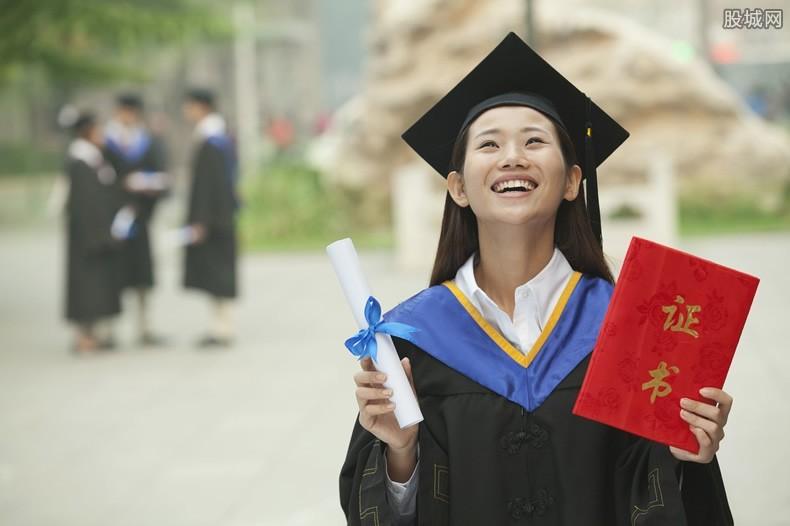 香港科技大学简介