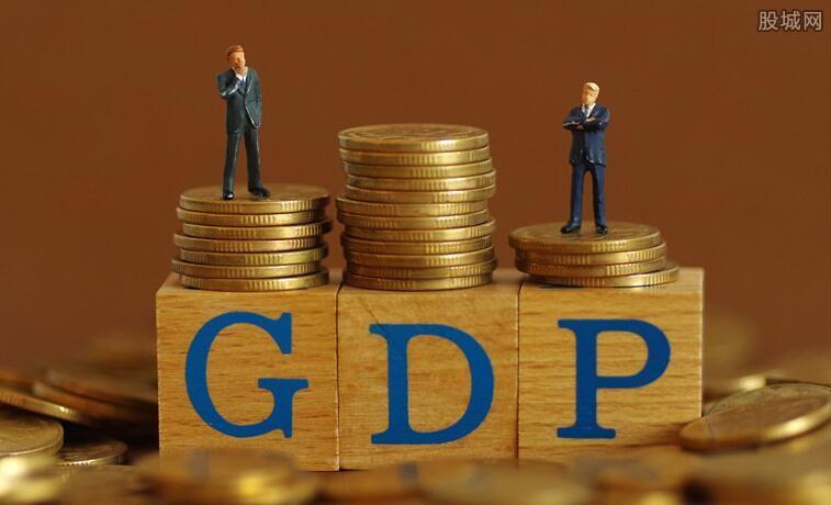 人均GDP世界排名