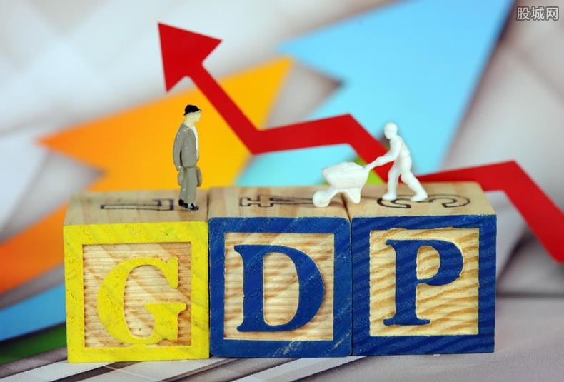 中印GDP差距大