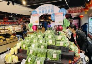 官方谈物价温和上涨食品价格有望保持稳定