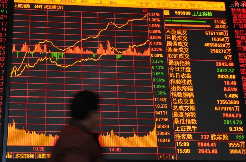 (换手率高)换手率高的股票说明什么